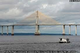 Foto tirada em a bordo de uma lancha no Rio Negro.