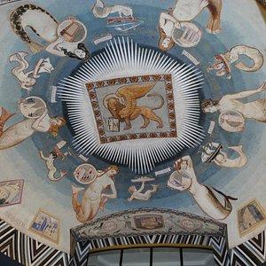 Свод купола