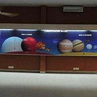 Jawahar Planetarium : Our Solar System