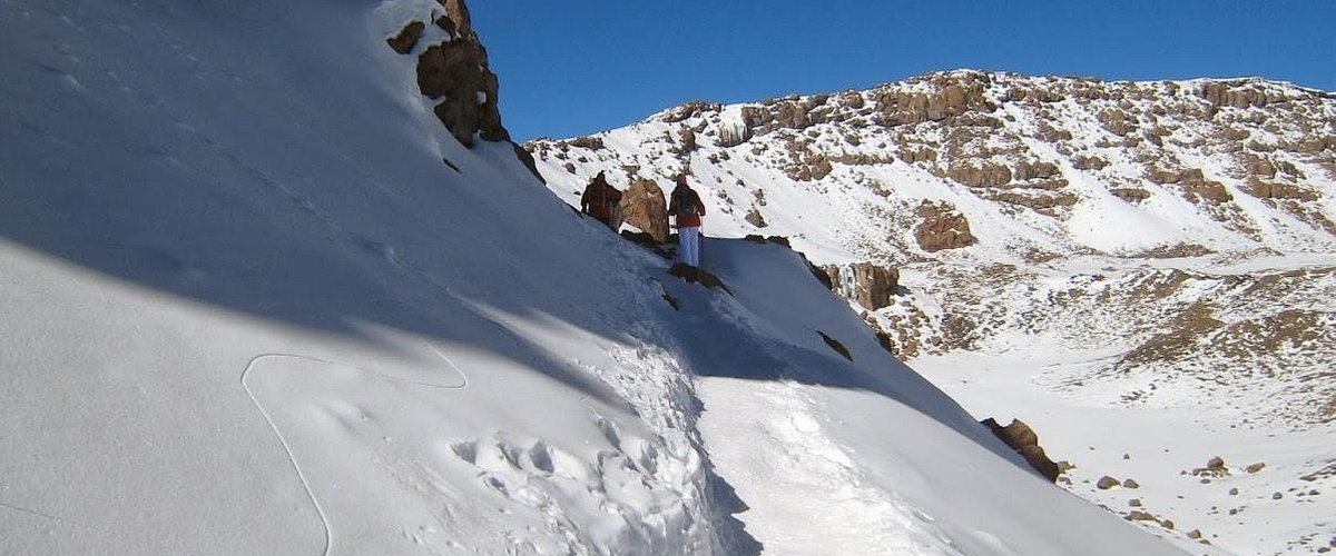 The way to the Summit