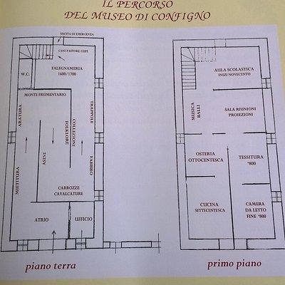 piantina del museo
