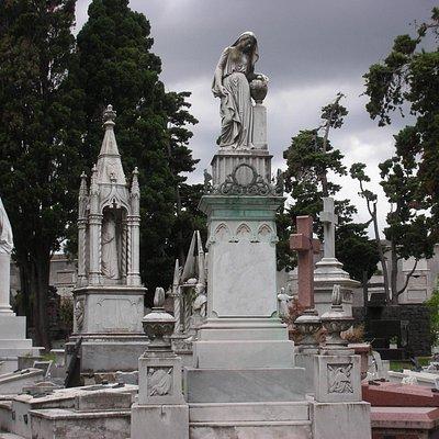 Scorcio del Cementerio Central
