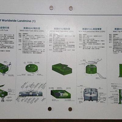 各種地雷製造過程