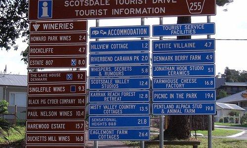 Scotsdale Tourist Information Board
