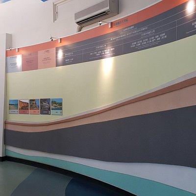 小門嶼地質展示中心很流線型的入口