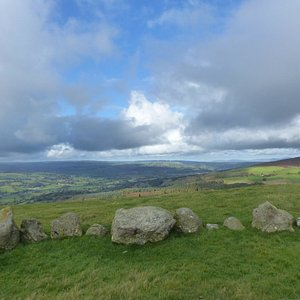 View from the stone circle looking North