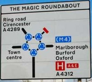 Magic Roudabout road sign