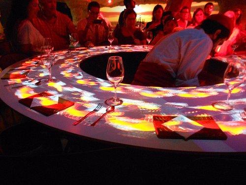 mesa tematica