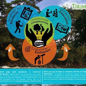 Tirimbina's Mision.