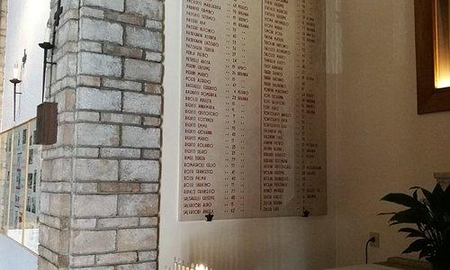 lista nomi dei caduti