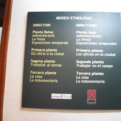 Descripción de lo que podemos ver en cada planta del museo.