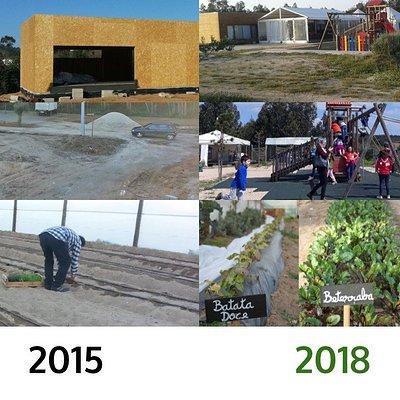 Evolução do projecto da Quinta Pedagógica da Caria