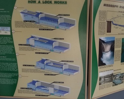 An excellent explanation of how lock enables 8' water level change between up and down stream sides of the lock.