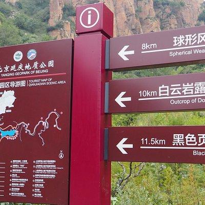 Way finder at Yanqing, Beijing