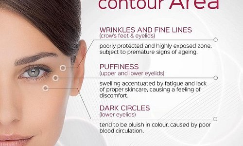 If you're fed up with having puffy & tired eyes - try Eye Logic treatment by Guinot