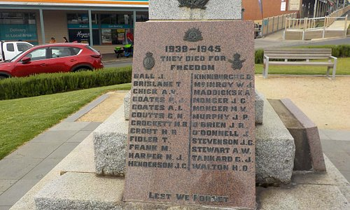 Those who died in WW2