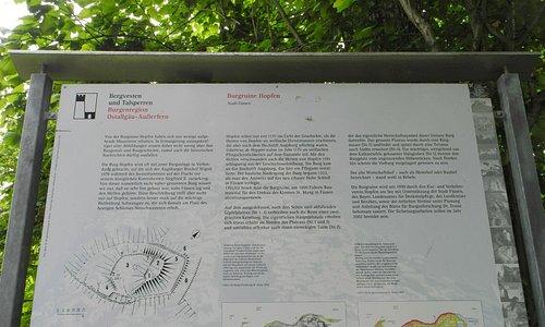 Beschreibung der Burgruine Hopfen
