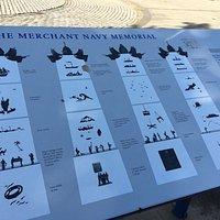 Sign explaining the memorial