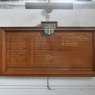 Timeline of the Rectors on a plaque