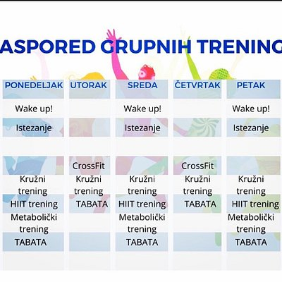Grupni,individualni treninzi