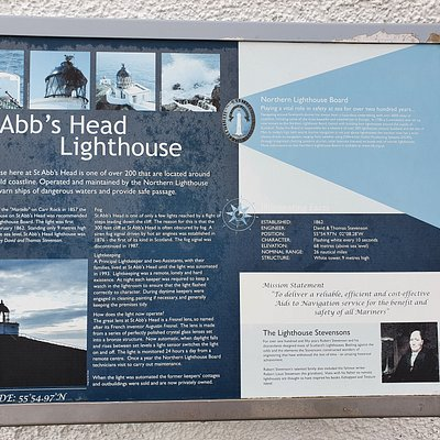 The sign on the lighthouse keepers house