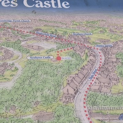 Newbyres Castle