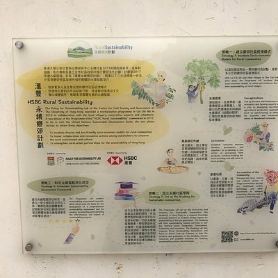 Lai Chi Wo Geoheritage Centre - Rural Sustainability endeavours