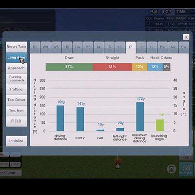 Indoor Golf Simulator Driving Range Hitting Bay.