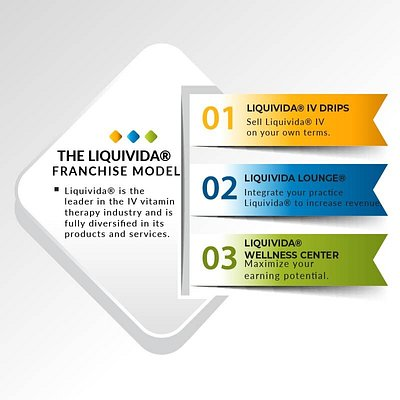 For those looking to establish another source of income while helping people fight sickness, slow down aging, and stay healthy, Liquivida Lounge offers Vitamin IV franchise opportunities. We are always looking for new partners with a similar mission. Should this opportunity interest you, please consider exploring what we offer and joining our family!  To Know More - https://www.liquividalounge.com/franchise-business-opportunity