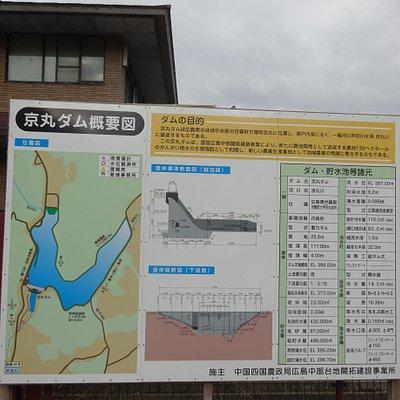京丸ダムの説明