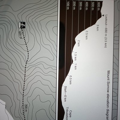 Trail map and notes, Take bug spray and wear long socks!