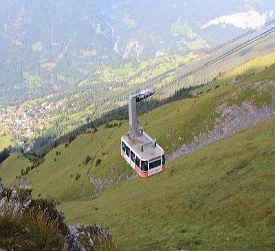 Wengen Mannlichen Aerial Cableway